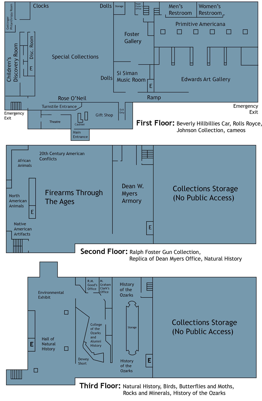 Museum Floor Plan